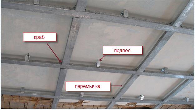 Каркас для потолка из комплектующих